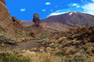 Aktivity Tenerife 2
